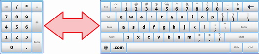 Activate different on-screen keyboards
